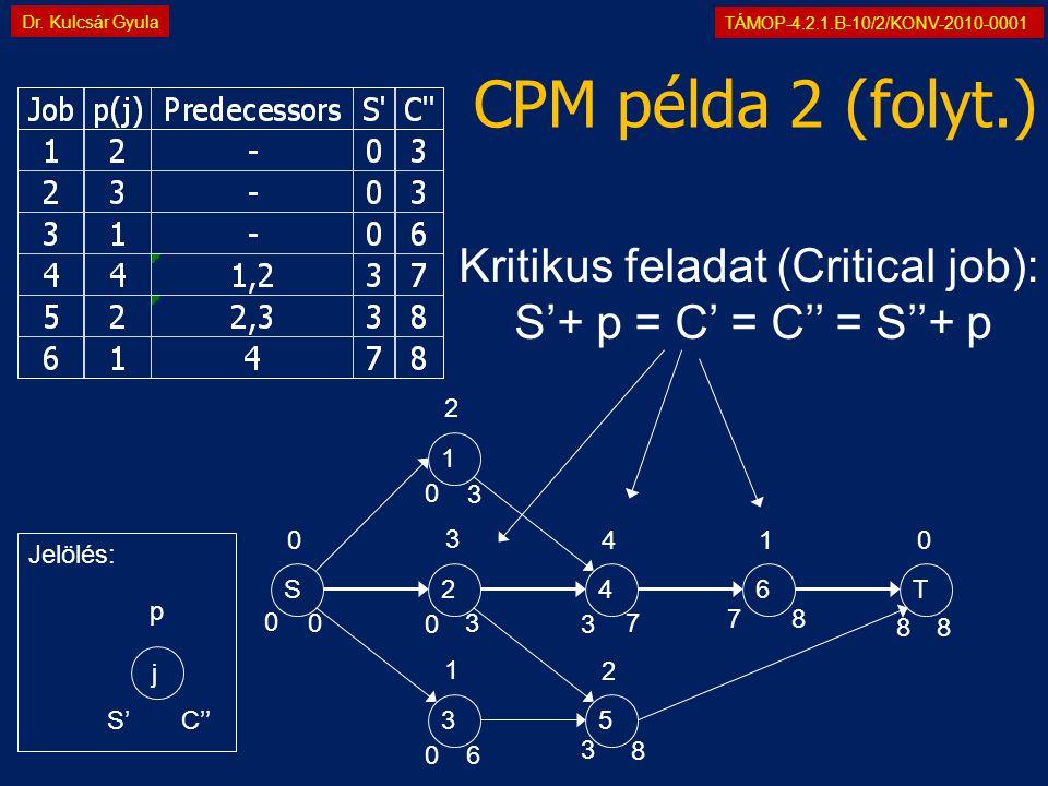 TÁMOP-4.2.1.B-10/2/KONV-2010-0001 Dr. Kulcsár Gyula CPM példa 2 (folyt.) 1 24 35 6TS 2 3 1 4 2 1 j p S'C'' Jelölés: 0 0 0 3 3 7 0 0 8 0 8 7 8 3 3 6 0