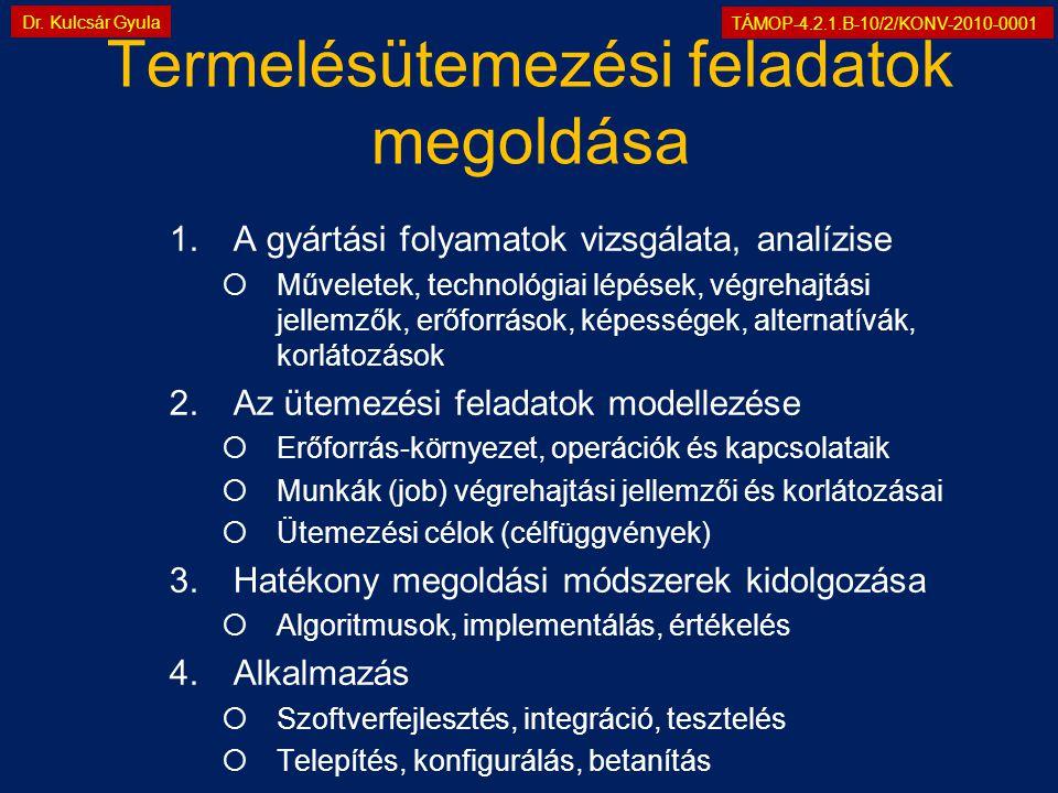 TÁMOP-4.2.1.B-10/2/KONV-2010-0001 Dr. Kulcsár Gyula Termelésütemezési feladatok megoldása 1.A gyártási folyamatok vizsgálata, analízise  Műveletek, t