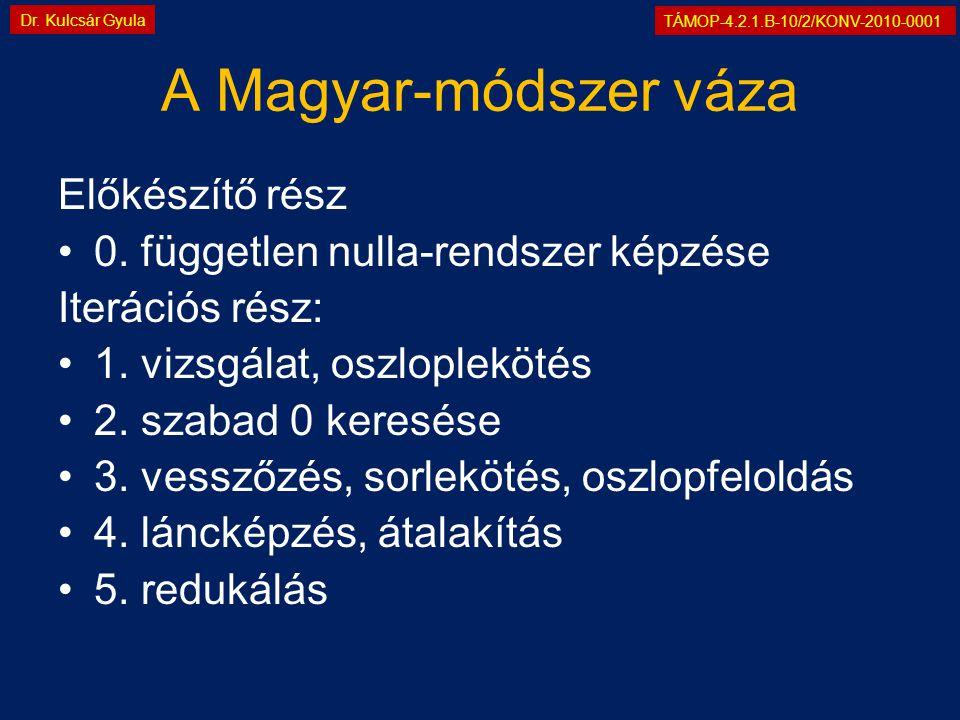 TÁMOP-4.2.1.B-10/2/KONV-2010-0001 Dr. Kulcsár Gyula A Magyar-módszer váza Előkészítő rész •0.