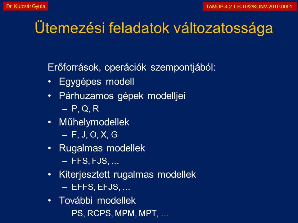 TÁMOP-4.2.1.B-10/2/KONV-2010-0001 Dr. Kulcsár Gyula Erőforrások, operációk szempontjából: •Egygépes modell •Párhuzamos gépek modelljei –P, Q, R •Műhel