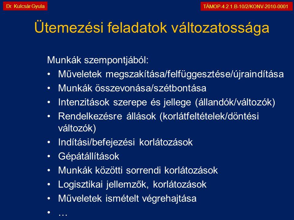 TÁMOP-4.2.1.B-10/2/KONV-2010-0001 Dr. Kulcsár Gyula Munkák szempontjából: •Műveletek megszakítása/felfüggesztése/újraindítása •Munkák összevonása/szét