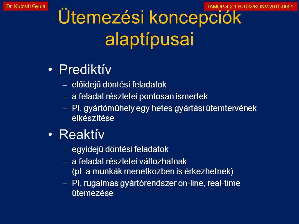 TÁMOP-4.2.1.B-10/2/KONV-2010-0001 Dr. Kulcsár Gyula Ütemezési koncepciók alaptípusai •Prediktív –előidejű döntési feladatok –a feladat részletei ponto