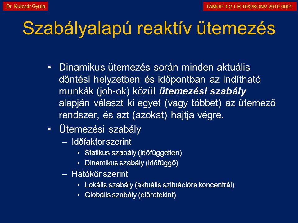 TÁMOP-4.2.1.B-10/2/KONV-2010-0001 Dr. Kulcsár Gyula Szabályalapú reaktív ütemezés •Dinamikus ütemezés során minden aktuális döntési helyzetben és időp