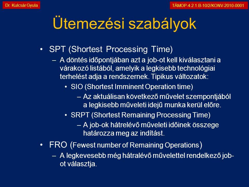 TÁMOP-4.2.1.B-10/2/KONV-2010-0001 Dr. Kulcsár Gyula Ütemezési szabályok •SPT (Shortest Processing Time) –A döntés időpontjában azt a job-ot kell kivál