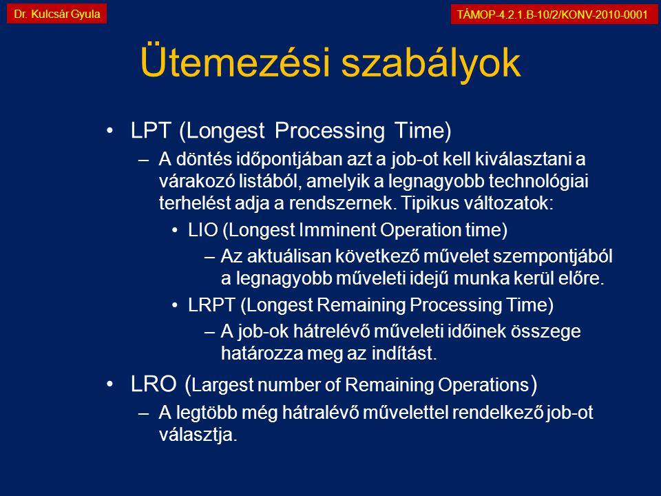 TÁMOP-4.2.1.B-10/2/KONV-2010-0001 Dr. Kulcsár Gyula Ütemezési szabályok •LPT (Longest Processing Time) –A döntés időpontjában azt a job-ot kell kivála