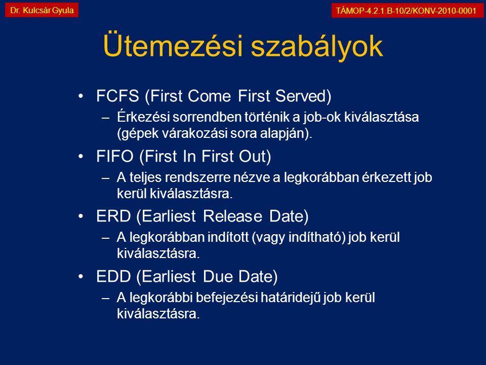 TÁMOP-4.2.1.B-10/2/KONV-2010-0001 Dr. Kulcsár Gyula Ütemezési szabályok •FCFS (First Come First Served) –Érkezési sorrendben történik a job-ok kiválas
