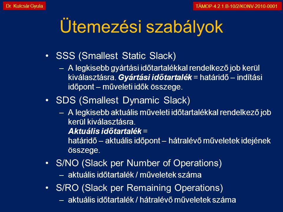 TÁMOP-4.2.1.B-10/2/KONV-2010-0001 Dr. Kulcsár Gyula Ütemezési szabályok •SSS (Smallest Static Slack) –A legkisebb gyártási időtartalékkal rendelkező j
