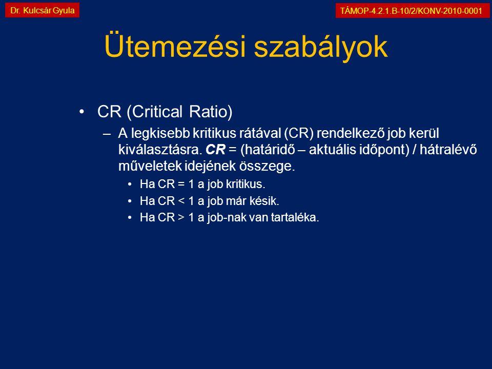 TÁMOP-4.2.1.B-10/2/KONV-2010-0001 Dr. Kulcsár Gyula Ütemezési szabályok •CR (Critical Ratio) –A legkisebb kritikus rátával (CR) rendelkező job kerül k