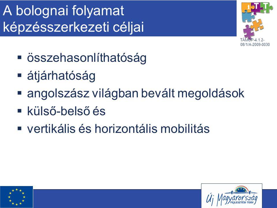 TÁMOP-4.1.2- 08/1/A-2009-0030 A bolognai folyamat képzésszerkezeti céljai  összehasonlíthatóság  átjárhatóság  angolszász világban bevált megoldások  külső-belső és  vertikális és horizontális mobilitás