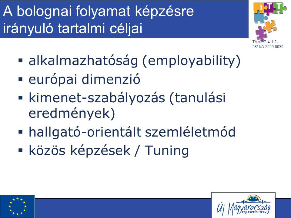 TÁMOP-4.1.2- 08/1/A-2009-0030 A bolognai folyamat képzésre irányuló tartalmi céljai  alkalmazhatóság (employability)  európai dimenzió  kimenet-szabályozás (tanulási eredmények)  hallgató-orientált szemléletmód  közös képzések / Tuning