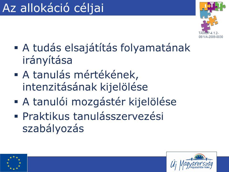 TÁMOP-4.1.2- 08/1/A-2009-0030 Az allokáció elvi szintje  nagy hallgatói mozgásszabadság biztosítása (oka: eltérő háttér és életpálya-terv)  széles tájékozódásra lehetőség biztosítása (ok:kialakulatlan érdeklődés, társszakmák szemléletalakító hatása)  kiválasztott szakterületen fókuszált, intenzív tanulás (ok: a rendelkezésre álló rövid tanulási idő eredményes felhasználása)  Szemeszterekre/trimeszterekre tagolódó időgazdálkodásban egyéni órarendkészítés - az angolszász, bologna-konform világban