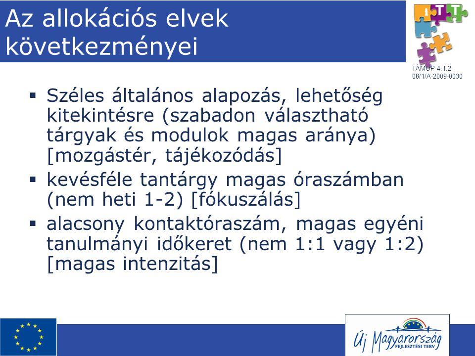 TÁMOP-4.1.2- 08/1/A-2009-0030 Az allokációs elvek következményei  Széles általános alapozás, lehetőség kitekintésre (szabadon választható tárgyak és