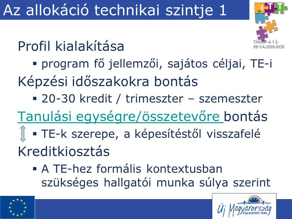 TÁMOP-4.1.2- 08/1/A-2009-0030 Az allokáció technikai szintje 1 Profil kialakítása  program fő jellemzői, sajátos céljai, TE-i Képzési időszakokra bontás  20-30 kredit / trimeszter – szemeszter Tanulási egységre/összetevőre Tanulási egységre/összetevőre bontás  TE-k szerepe, a képesítéstől visszafelé Kreditkiosztás  A TE-hez formális kontextusban szükséges hallgatói munka súlya szerint