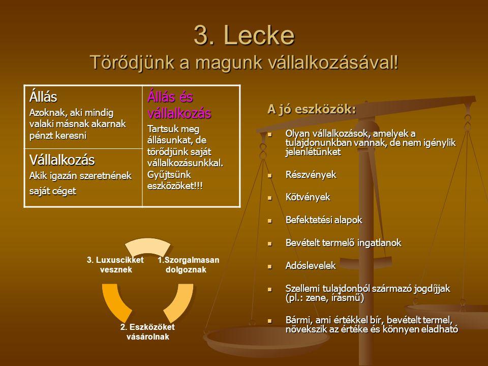 3. Lecke Törődjünk a magunk vállalkozásával! A jó eszközök:  Olyan vállalkozások, amelyek a tulajdonunkban vannak, de nem igénylik jelenlétünket  Ré