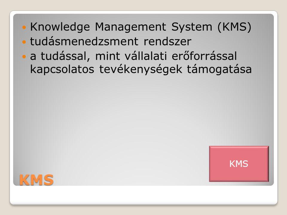 KMS  Knowledge Management System (KMS)  tudásmenedzsment rendszer  a tudással, mint vállalati erőforrással kapcsolatos tevékenységek támogatása KMS