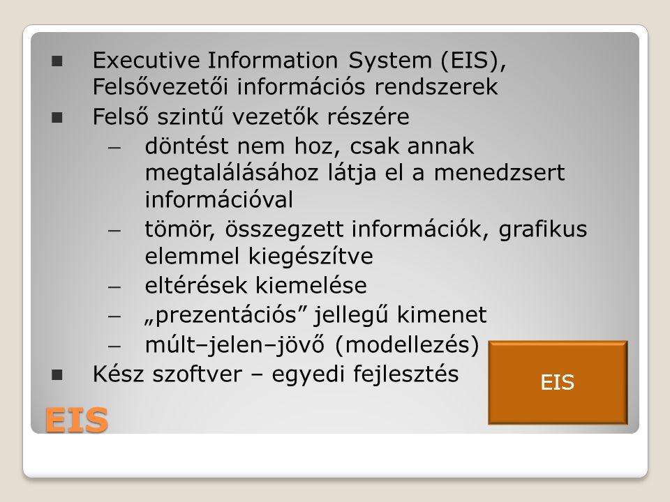 """EIS  Executive Information System (EIS), Felsővezetői információs rendszerek  Felső szintű vezetők részére – döntést nem hoz, csak annak megtalálásához látja el a menedzsert információval – tömör, összegzett információk, grafikus elemmel kiegészítve – eltérések kiemelése – """"prezentációs jellegű kimenet – múlt–jelen–jövő (modellezés)  Kész szoftver – egyedi fejlesztés EIS"""