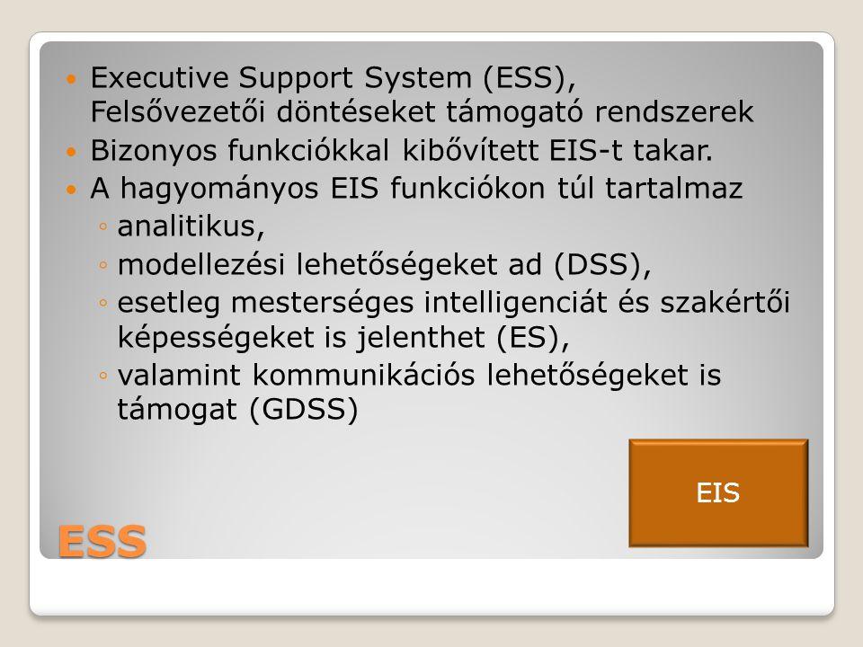 ESS  Executive Support System (ESS), Felsővezetői döntéseket támogató rendszerek  Bizonyos funkciókkal kibővített EIS-t takar.