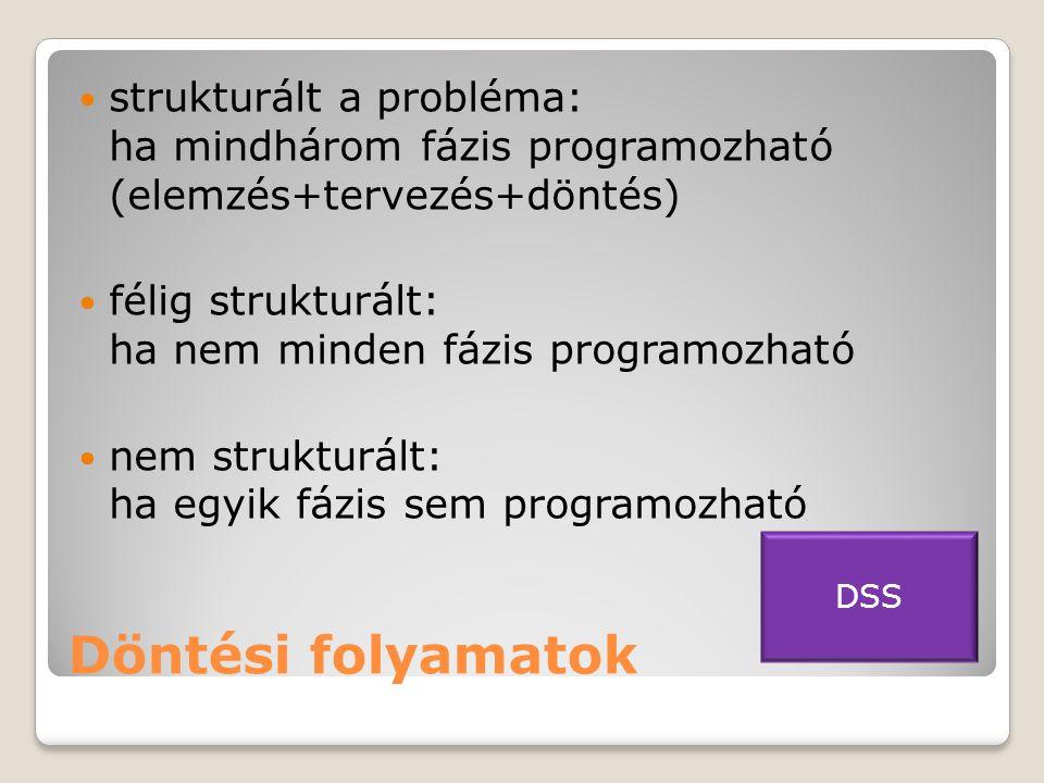 Döntési folyamatok  strukturált a probléma: ha mindhárom fázis programozható (elemzés+tervezés+döntés)  félig strukturált: ha nem minden fázis programozható  nem strukturált: ha egyik fázis sem programozható DSS