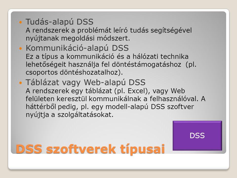 DSS szoftverek típusai  Tudás-alapú DSS A rendszerek a problémát leíró tudás segítségével nyújtanak megoldási módszert.