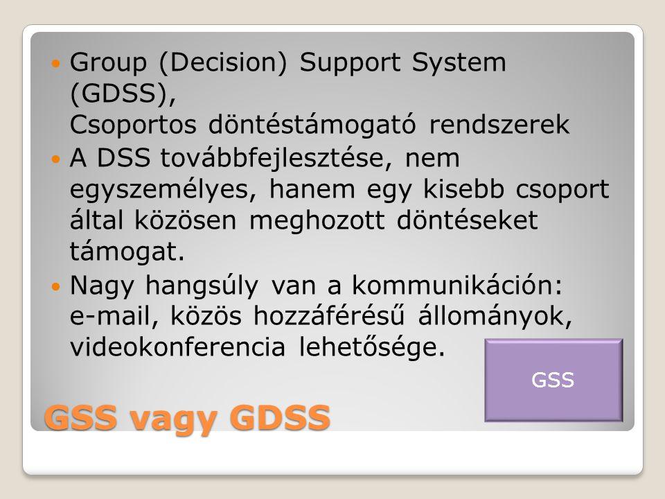 GSS vagy GDSS  Group (Decision) Support System (GDSS), Csoportos döntéstámogató rendszerek  A DSS továbbfejlesztése, nem egyszemélyes, hanem egy kisebb csoport által közösen meghozott döntéseket támogat.