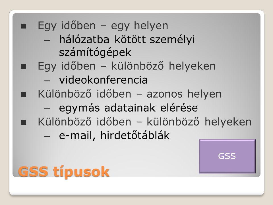 GSS típusok  Egy időben – egy helyen – hálózatba kötött személyi számítógépek  Egy időben – különböző helyeken – videokonferencia  Különböző időben – azonos helyen – egymás adatainak elérése  Különböző időben – különböző helyeken – e-mail, hirdetőtáblák GSS