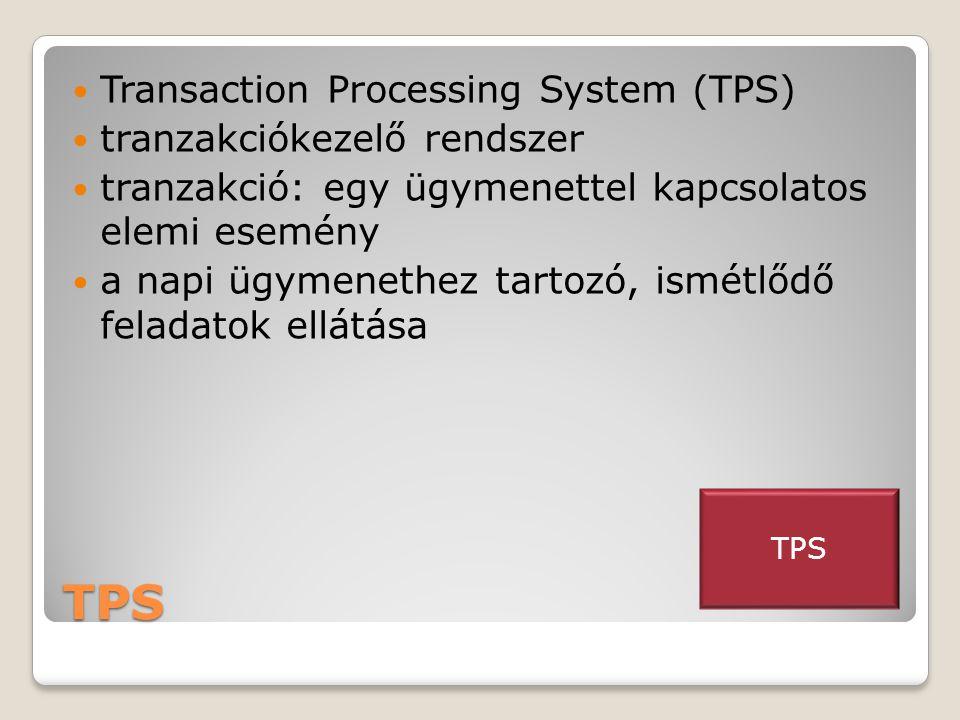 TPS  Transaction Processing System (TPS)  tranzakciókezelő rendszer  tranzakció: egy ügymenettel kapcsolatos elemi esemény  a napi ügymenethez tartozó, ismétlődő feladatok ellátása TPS