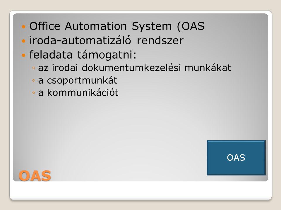 OAS  Office Automation System (OAS  iroda-automatizáló rendszer  feladata támogatni: ◦az irodai dokumentumkezelési munkákat ◦a csoportmunkát ◦a kommunikációt OAS