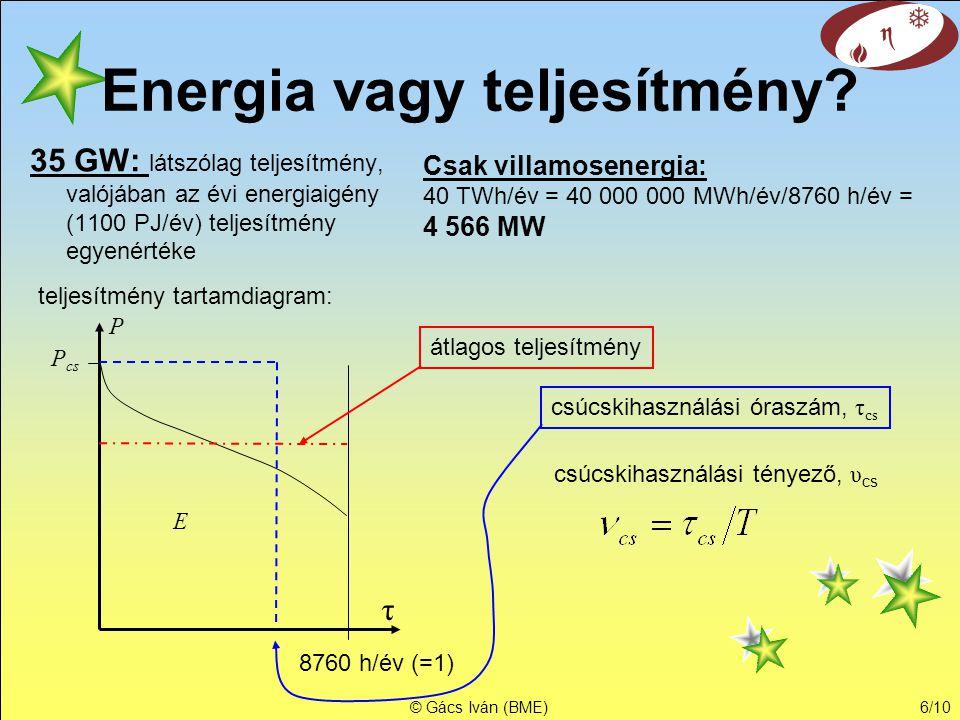 © Gács Iván (BME)6/10 Energia vagy teljesítmény? 35 GW: látszólag teljesítmény, valójában az évi energiaigény (1100 PJ/év) teljesítmény egyenértéke te