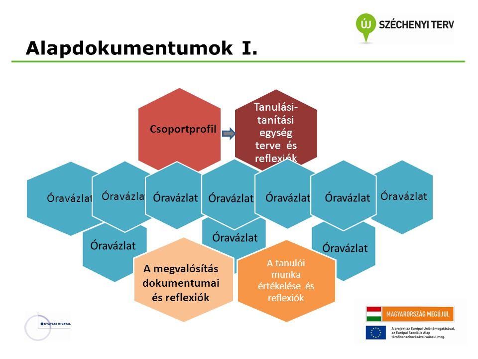Alapdokumentumok I. Tanulási- tanítási egység terve és reflexiók Óravázlat A tanulói munka értékelése és reflexiók Csoportprofil A megvalósítás dokume