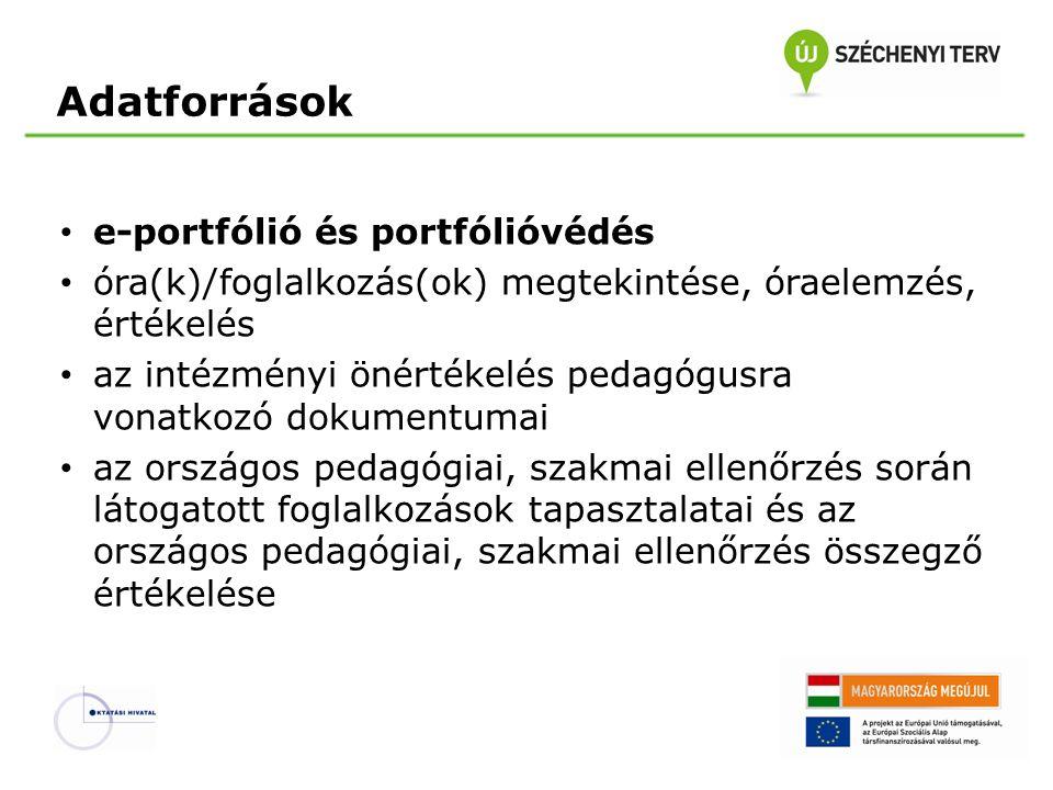 Adatforrások • e-portfólió és portfólióvédés • óra(k)/foglalkozás(ok) megtekintése, óraelemzés, értékelés • az intézményi önértékelés pedagógusra vona