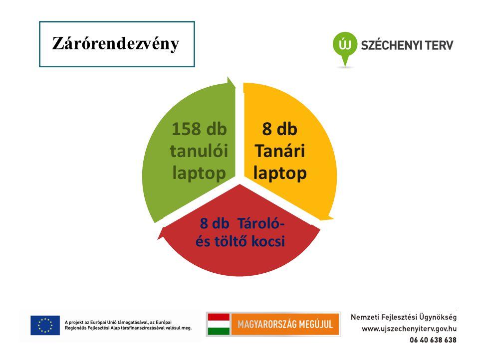 Zárórendezvémy Zárórendezvény 8 db Tanári laptop 8 db Tároló- és töltő kocsi 158 db tanulói laptop
