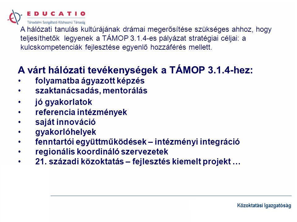 A várt hálózati tevékenységek a TÁMOP 3.1.4-hez: •folyamatba ágyazott képzés •szaktanácsadás, mentorálás •jó gyakorlatok •referencia intézmények •saját innováció •gyakorlóhelyek •fenntartói együttműködések – intézményi integráció •regionális koordináló szervezetek •21.