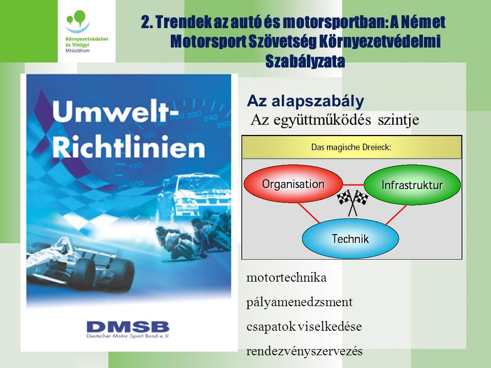 2. Trendek az autó és motorsportban: A Német Motorsport Szövetség Környezetvédelmi Szabályzata Az alapszabály Az együttműködés szintje motortechnika p