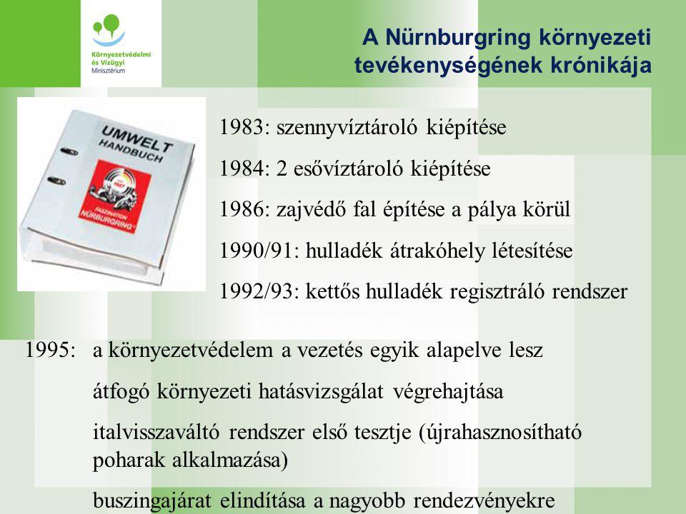 A Nürnburgring környezeti tevékenységének krónikája 1983: szennyvíztároló kiépítése 1984: 2 esővíztároló kiépítése 1986: zajvédő fal építése a pálya körül 1990/91: hulladék átrakóhely létesítése 1992/93: kettős hulladék regisztráló rendszer 1995:a környezetvédelem a vezetés egyik alapelve lesz átfogó környezeti hatásvizsgálat végrehajtása italvisszaváltó rendszer első tesztje (újrahasznosítható poharak alkalmazása) buszingajárat elindítása a nagyobb rendezvényekre