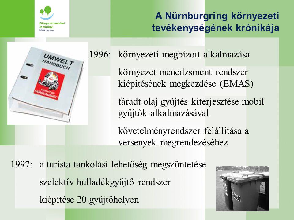 A Nürnburgring környezeti tevékenységének krónikája 1996:környezeti megbízott alkalmazása környezet menedzsment rendszer kiépítésének megkezdése (EMAS) fáradt olaj gyűjtés kiterjesztése mobil gyűjtők alkalmazásával követelményrendszer felállítása a versenyek megrendezéséhez 1997:a turista tankolási lehetőség megszüntetése szelektív hulladékgyűjtő rendszer kiépítése 20 gyűjtőhelyen