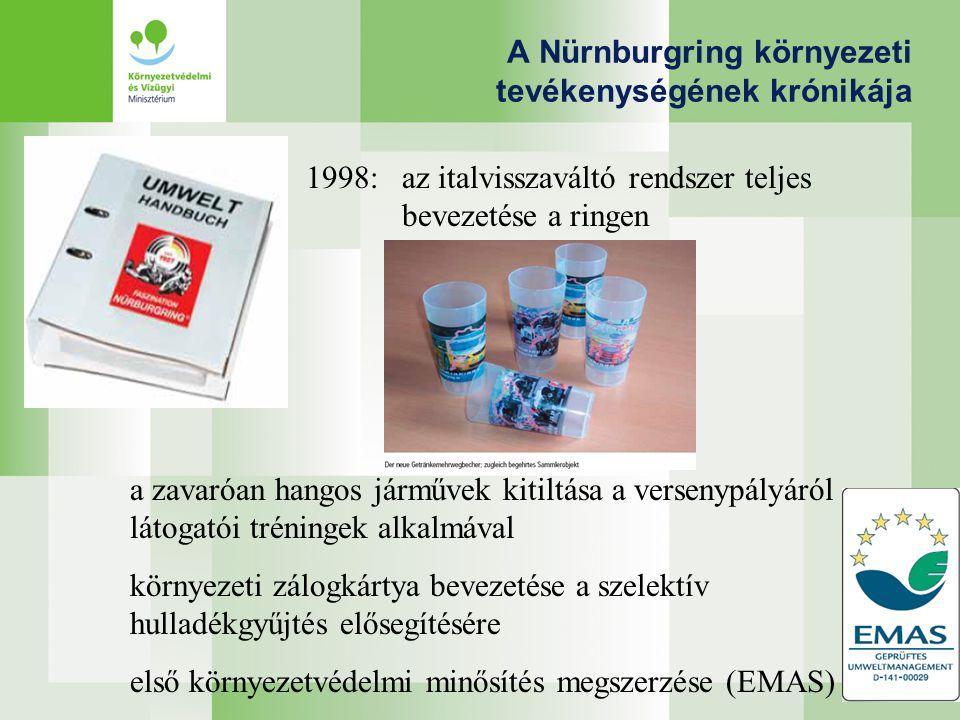 A Nürnburgring környezeti tevékenységének krónikája 1998:az italvisszaváltó rendszer teljes bevezetése a ringen a zavaróan hangos járművek kitiltása a versenypályáról látogatói tréningek alkalmával környezeti zálogkártya bevezetése a szelektív hulladékgyűjtés elősegítésére első környezetvédelmi minősítés megszerzése (EMAS)