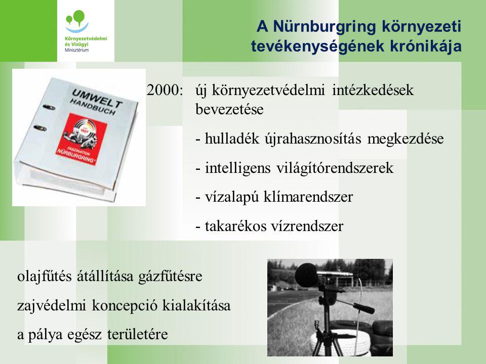 A Nürnburgring környezeti tevékenységének krónikája 2000:új környezetvédelmi intézkedések bevezetése - hulladék újrahasznosítás megkezdése - intelligens világítórendszerek - vízalapú klímarendszer - takarékos vízrendszer olajfűtés átállítása gázfűtésre zajvédelmi koncepció kialakítása a pálya egész területére