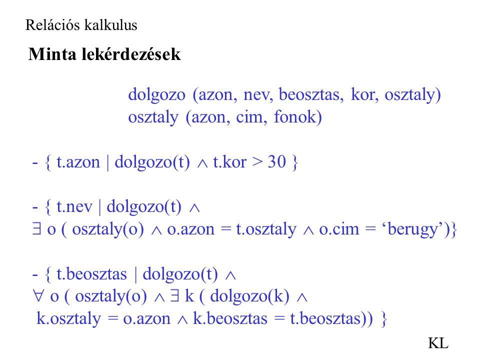 Relációs kalkulus KL Minta lekérdezések dolgozo (azon, nev, beosztas, kor, osztaly) osztaly (azon, cim, fonok) - { t.azon | dolgozo(t)  t.kor > 30 } - { t.nev | dolgozo(t)   o ( osztaly(o)  o.azon = t.osztaly  o.cim = 'berugy')} - { t.beosztas | dolgozo(t)   o ( osztaly(o)   k ( dolgozo(k)  k.osztaly = o.azon  k.beosztas = t.beosztas)) }