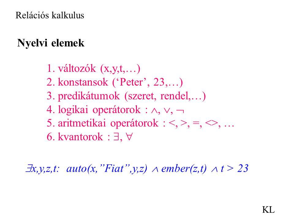 Relációs kalkulus KL Nyelvi elemek 1. változók (x,y,t,…) 2.