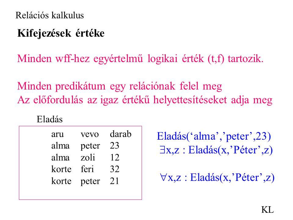 Relációs kalkulus KL Kifejezések értéke Minden wff-hez egyértelmű logikai érték (t,f) tartozik.