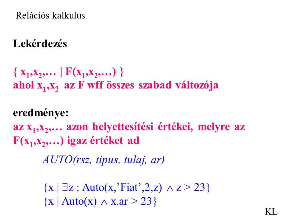 Relációs kalkulus KL AUTO(rsz, tipus, tulaj, ar) {x |  z : Auto(x,'Fiat',2,z)  z > 23} {x | Auto(x)  x.ar > 23} Lekérdezés { x 1,x 2,… | F(x 1,x 2,…) } ahol x 1,x 2 az F wff összes szabad változója eredménye: az x 1,x 2,… azon helyettesítési értékei, melyre az F(x 1,x 2,…) igaz értéket ad