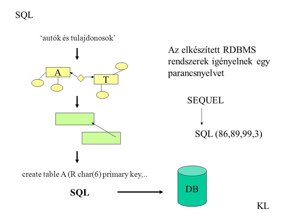 SQL KL 'autók és tulajdonosok' A T create table A (R char(6) primary key,.. SQL DB Az elkészített RDBMS rendszerek igényelnek egy parancsnyelvet SEQUE