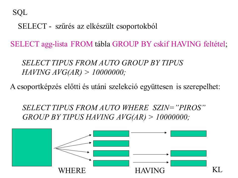 SQL KL SELECT - szűrés az elkészült csoportokból SELECT agg-lista FROM tábla GROUP BY cskif HAVING feltétel; SELECT TIPUS FROM AUTO GROUP BY TIPUS HAV