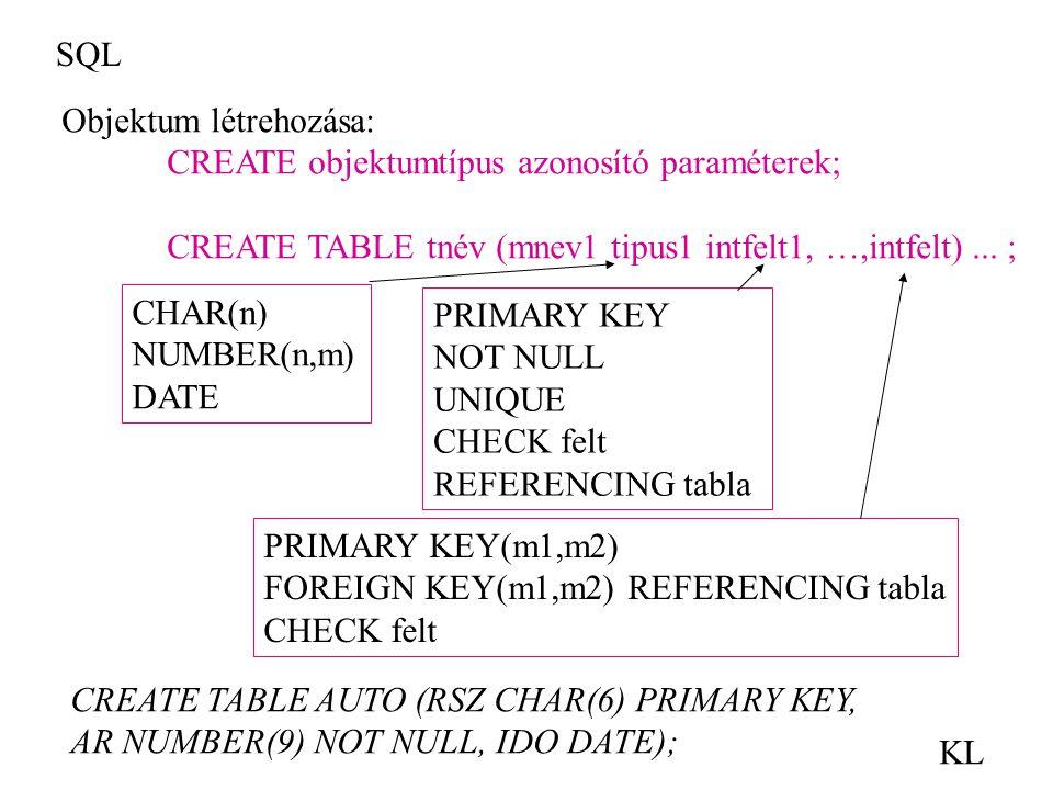SQL KL Objektum létrehozása: CREATE objektumtípus azonosító paraméterek; CREATE TABLE tnév (mnev1 tipus1 intfelt1, …,intfelt)... ; CHAR(n) NUMBER(n,m)