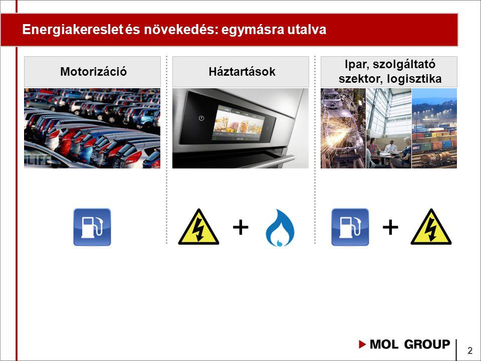 Energiakereslet és növekedés: egymásra utalva 2 MotorizációHáztartások Ipar, szolgáltató szektor, logisztika ++
