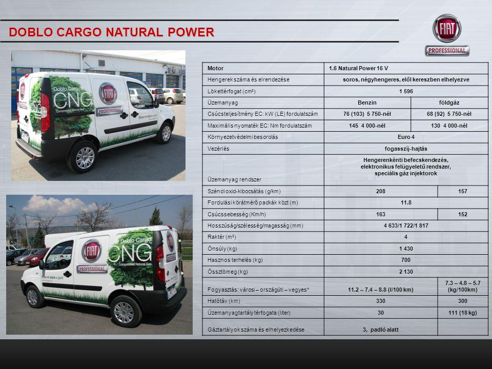 FIORINO 18 l 45 l 66 l Fiorino  84 l CNG (18 és 66 l-es gáztartály a padló alatt)  45 l benzin (eredeti benzintank)  CNG CO2 kibocsátás 119g/km  Benzin fogyasztás: 6,8/8,9/5,6 l/100km  CNG fogyasztás: 6,6/8,6/5,5 m 3 /100km