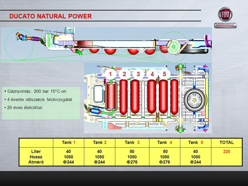 CNG szint mutató Acél védőlemez Gáz gyorscsatlakozó Benzin betöltő nyílás Nyomásszabályzó szelep DUCATO NATURAL POWER