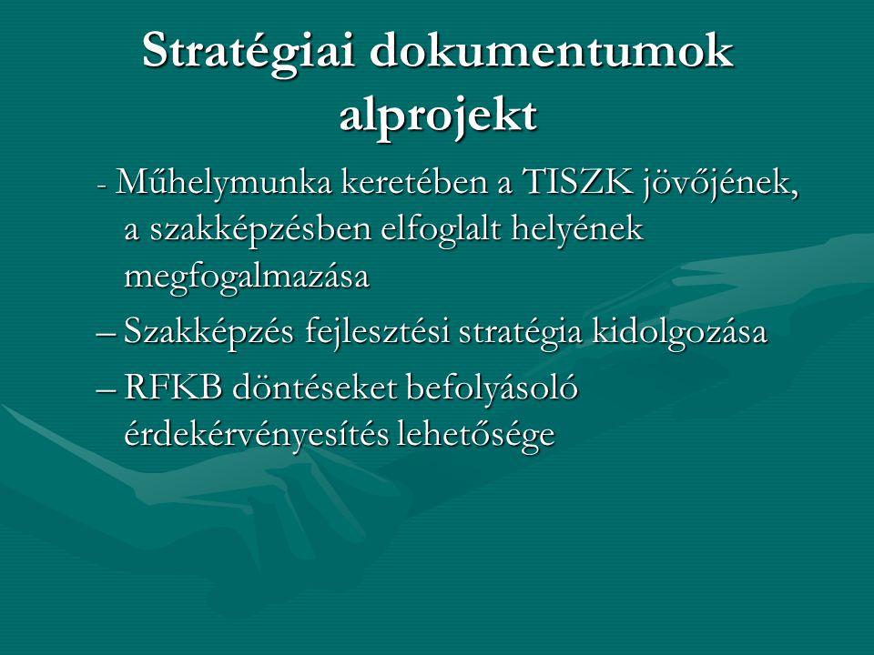 Stratégiai dokumentumok alprojekt - Műhelymunka keretében a TISZK jövőjének, a szakképzésben elfoglalt helyének megfogalmazása –Szakképzés fejlesztési stratégia kidolgozása –RFKB döntéseket befolyásoló érdekérvényesítés lehetősége