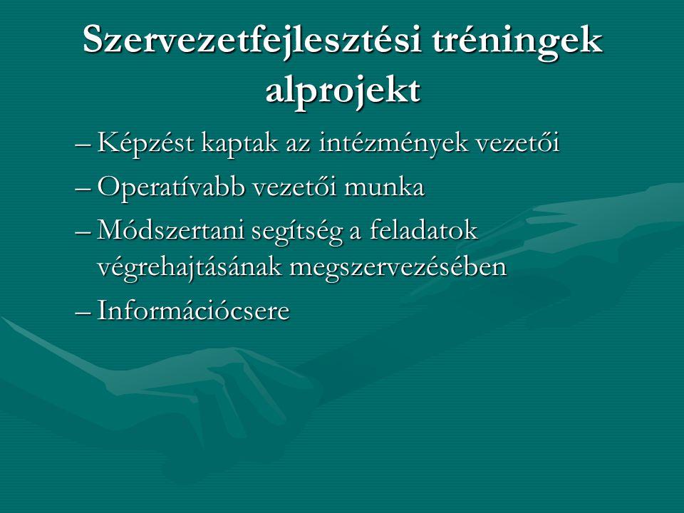 Szervezetfejlesztési tréningek alprojekt –Képzést kaptak az intézmények vezetői –Operatívabb vezetői munka –Módszertani segítség a feladatok végrehajtásának megszervezésében –Információcsere