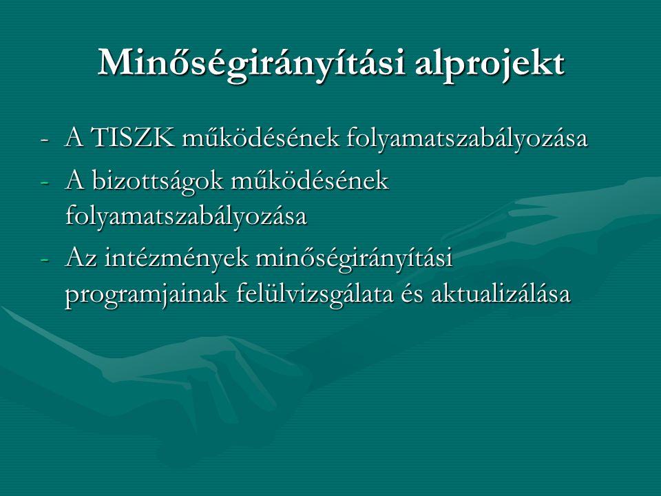 Minőségirányítási alprojekt - A TISZK működésének folyamatszabályozása -A bizottságok működésének folyamatszabályozása -Az intézmények minőségirányítási programjainak felülvizsgálata és aktualizálása